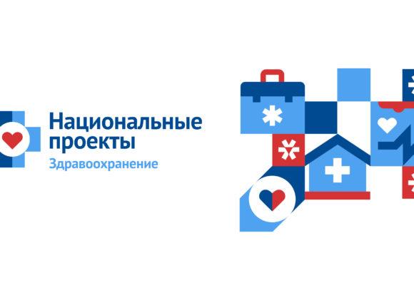 Задачи национального проекта РФ «ЗДРАВООХРАНЕНИЯ»